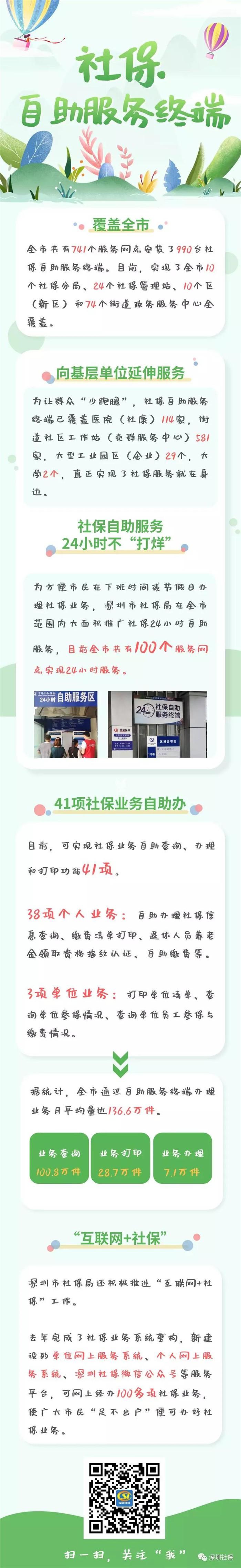"""深圳重疾险个人投保6月1日开始办理,另附社保""""自助办""""攻略!"""